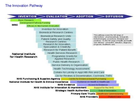 what is bench research clark crawford translating your research from bench to