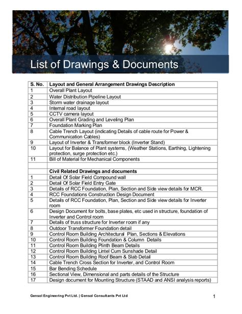 I 140 Required Documents