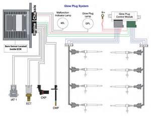 7 3 powerstroke engine wiring diagram get free image about wiring diagram