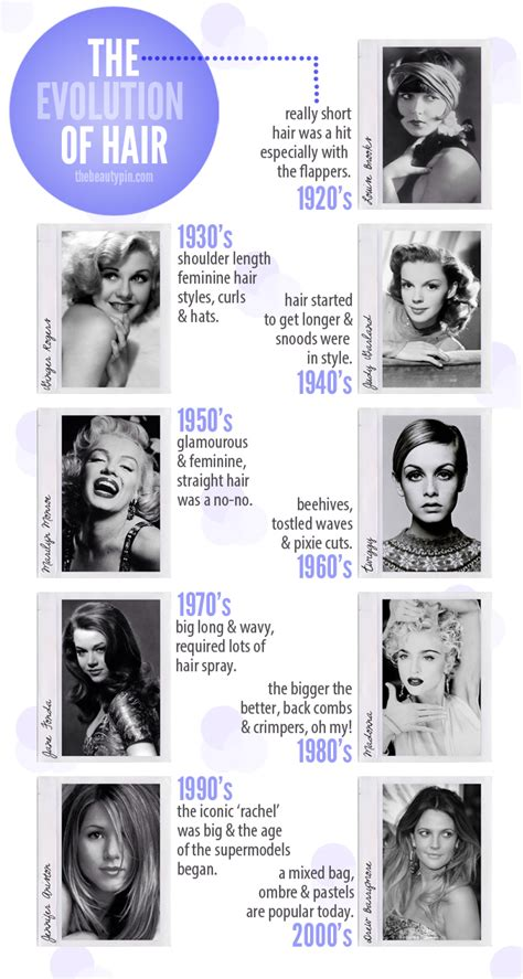hairstyles through the years the evolution of hairstyles the beauty pin