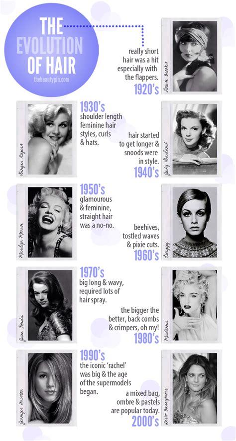 evolution  hairstyles jennie kay beauty