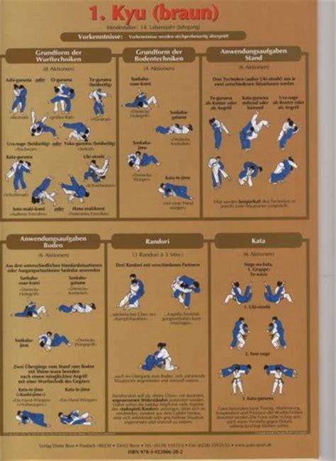 Ev Tasar M Program Online judo sg schorndorf 1846 e v kyu pr 252 fungsprogramm