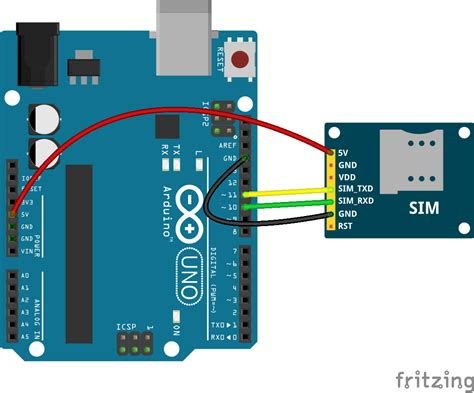 Arduino Iot Tutorial   arduino iot tutorial 6 send an sms using gsm module143