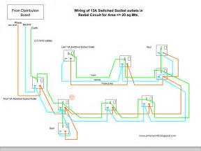 wiring diagram for single phase myers wiring diagram website