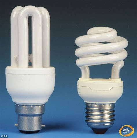 Energy Saving Light Bulbs Light Bulbs Banned By The Eu Could Make A Comeback After