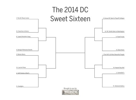 march madness we ve decided to create our own sweet