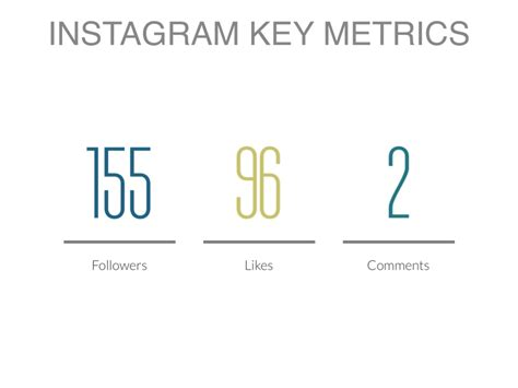 Instagram Report Template Social Media Report Template By Reusable Template