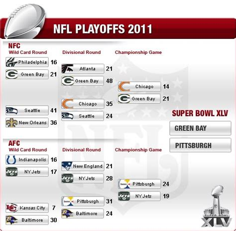 san diego chargers football schedule 2014 2013 2014 san diego chargers schedule san diego chargers