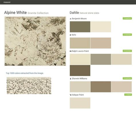 1000 images about kitchen remodel s up next on stove granite countertops colors