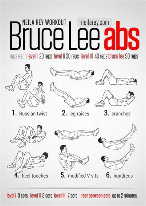 25 best ideas about abdominal exercises on best abdominal exercises exercise for