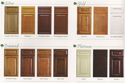 Replacement Kitchen Cabinet Drawer Boxes by Cabinet Door Styles 2017 2018 Best Cars Reviews