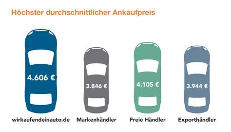 Wir Kaufen Dein Auto H Ndlerportal by Wirkaufendeinauto De Test Durch T 220 V Rheinland