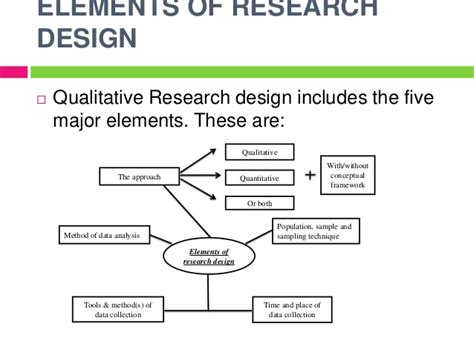 research design key elements experimental research design