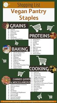 vegan grocery list template vegan grocery list cheap grocery list template