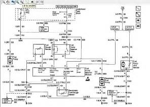 1999 silverado 1500 v8 5 3 pressure switch wiring schematics 1999 wiring exles and