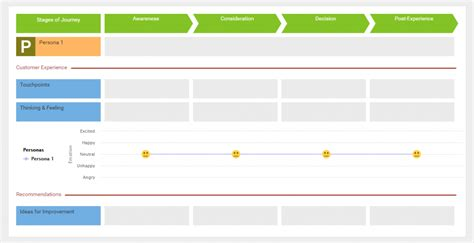 customer journey mapping template basic customer journey map template visual paradigm
