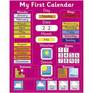 Gender Neutral Kids Bathroom - my first calendar pink educational toys mulberry bush