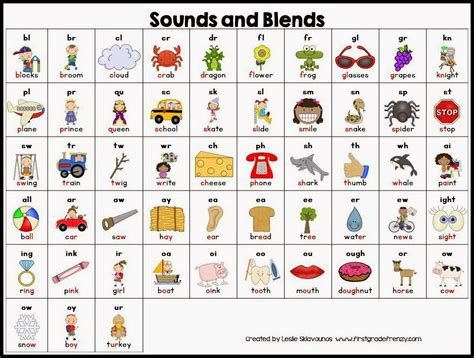 printable alphabet sound chart letter sounds chart the story begins here letter