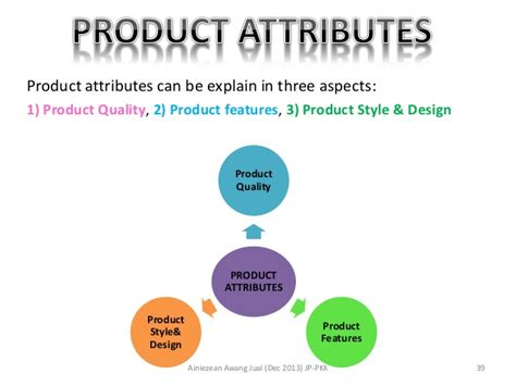 design features definition products services brands