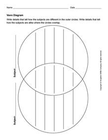 diagram templates free 41 free venn diagram templates word pdf free template