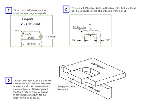 Need Help Mortising Hinges Router Forums