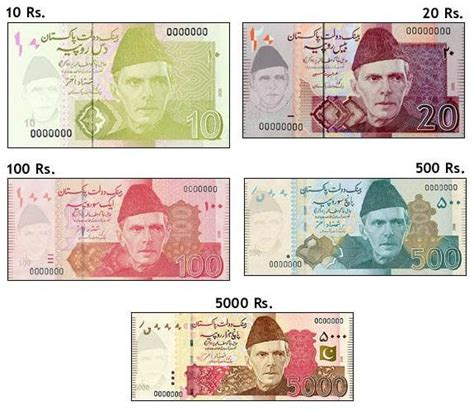 currency converter lahore pakistani rupee pkr pakisatan forces picture and video