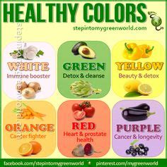 color for health health on metabolism nail fungus and
