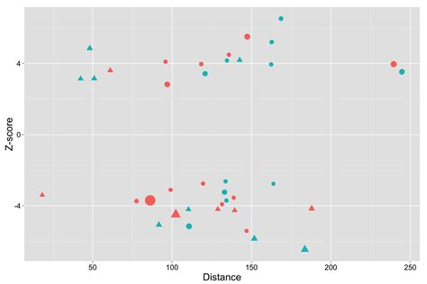 ggplot2 theme classic in r ggplot2 theme y axis r ggplot2 collapse or remove segment