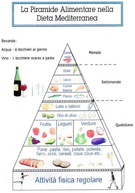 in quali alimenti si trovano i sali minerali elementi nutritivi mulino elettrico per cereali
