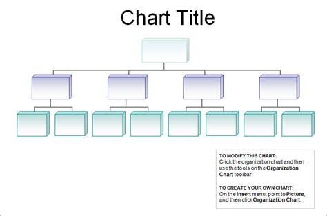 Free Church Organization Chart Template Newhairstylesformen2014 Com Free Church Organizational Chart Template