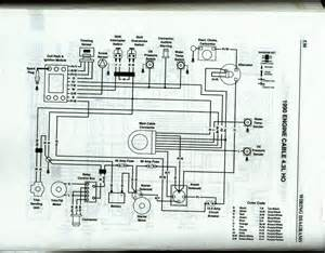 omc ignition wiring diagram omc free engine image for user manual