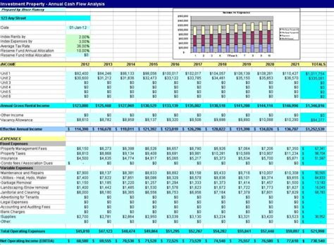 Real Estate Spreadsheet Templates Hynvyx Real Estate Pro Forma Template Excel