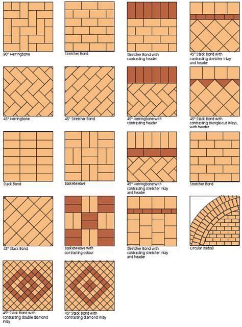 Paver laying patterns   Pacific Brick Paving Newcastle