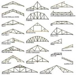 Roof Design Types Which Is Better Roof Trusses Or Stick Framing Part 1
