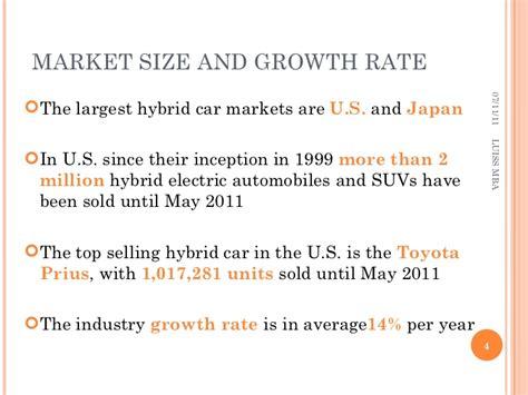 Best Hybrid Mba Programs by Hybrid Cars