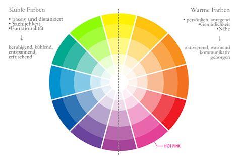 schlafzimmer farben wirkung gestalte dein zuhause einf 252 hrung zum wohnen mit farbe