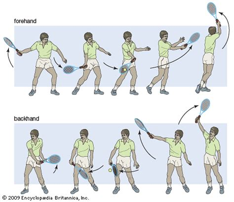 backhand swing please answer these 3 question about fh contact talk tennis