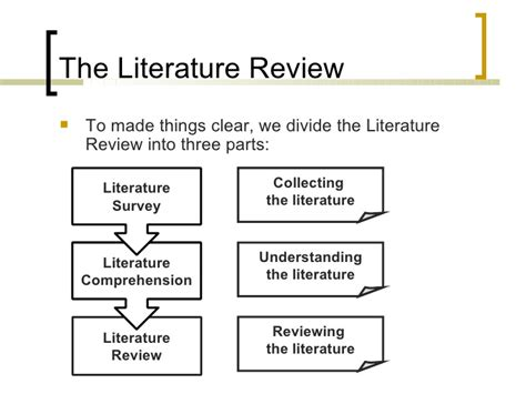 sections of a literature review cv templates