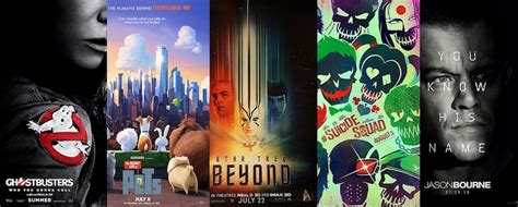 Summer Movie Box Office Predictions 2016 | summer 2016 box office predictions from monsters