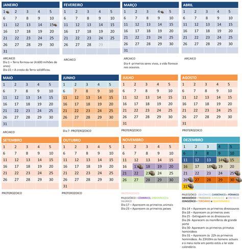 Calendario Geologico Ciencias Naturais