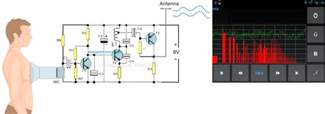 electronic circuits 1 electronic stethescope lifier circuit