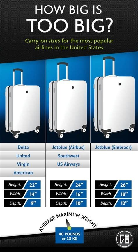united checked baggage size carry on luggage rules for the most popular airlines in