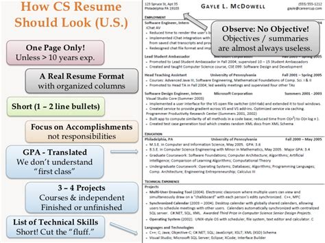 Gayle L Mcdowell Resume Template by Gayle Laakmann Mcdowell Resume Resume Ideas
