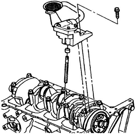 2004 pontiac sunfire 2 2l mfi dohc 4cyl repair guides engine mechanical components oil