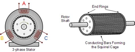 induction generator windmill induction generator as a wind power generator