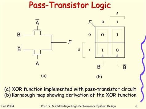 transistor functions ppt dynamic and pass transistor logic powerpoint presentation id 5291898