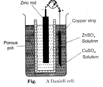 diagram of daniell cell to set up simple daniell cell and determine its emf