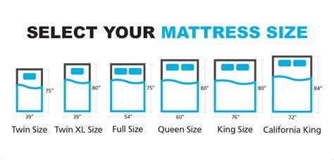 matratze englisch how to choose a mattress mattress set or bundle