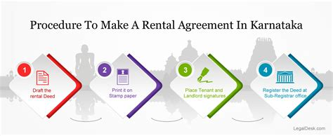 your ten invisible agreements that can make or your business books how to make your rental agreement in bangalore karnataka