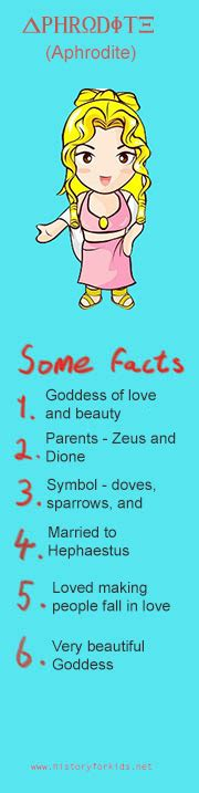 7 Most Interesting Myth God Facts by Aphrodite Facts Dagster Aphrodite And
